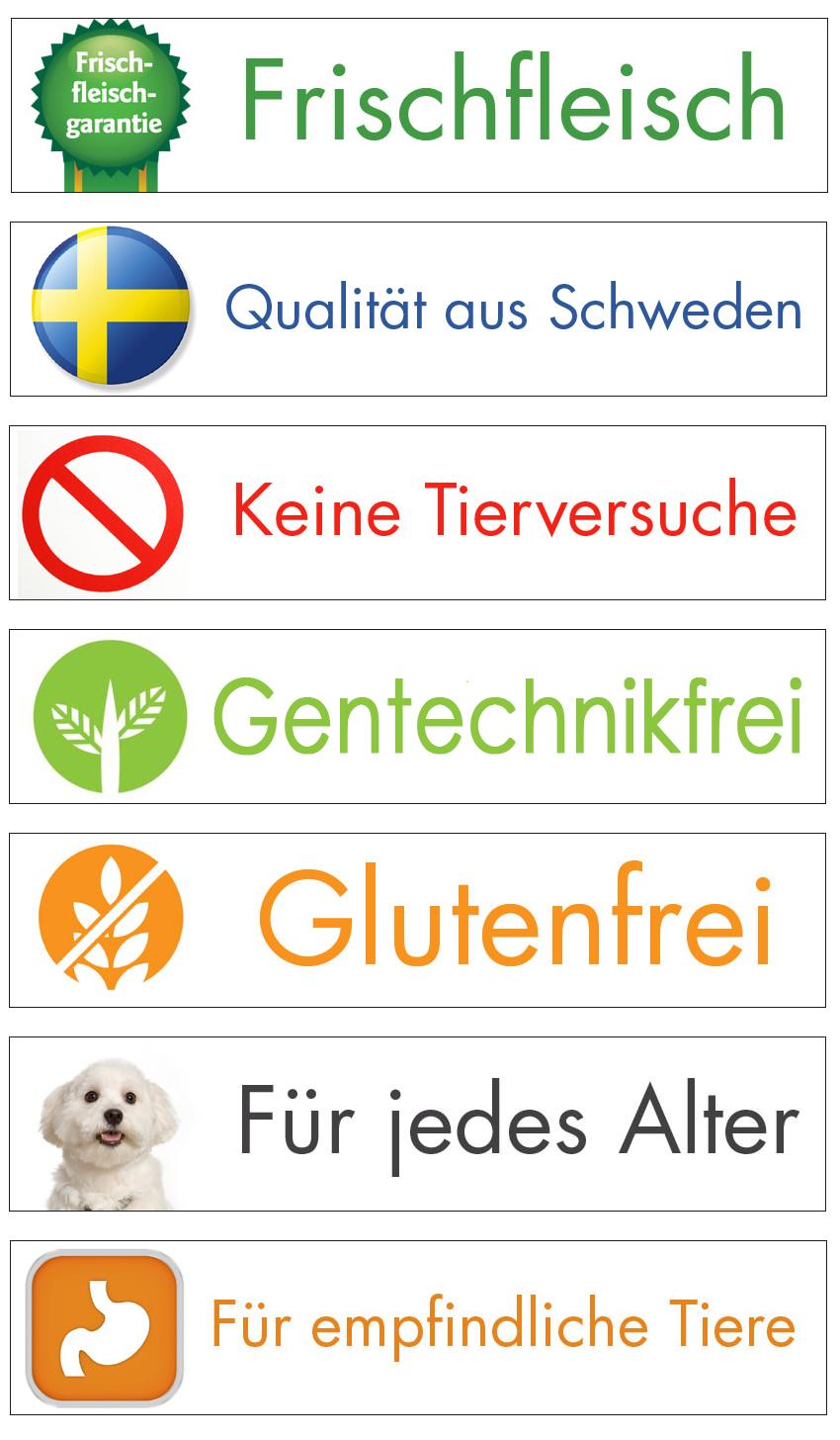 C:\fakepath\Anifit Hundefutter katzenfutter Besonderheiten